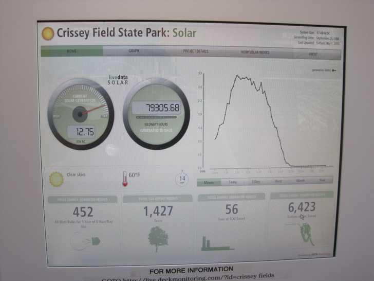 Crissey_solar_close_up053943.JPG